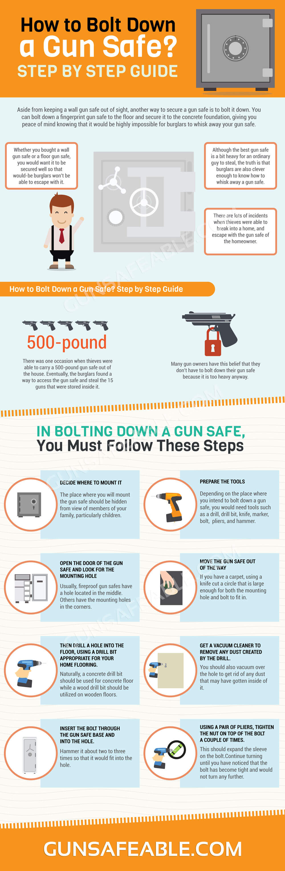 [INFOGRAPHIC] How to Bolt Down a Gun Safe? Step by Step Guide