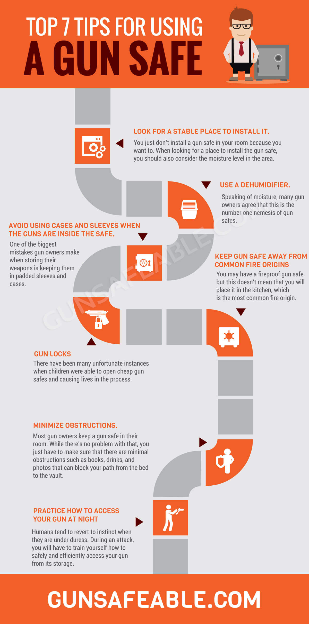 [INFOGRAPHIC] Top Seven Tips for Using a Gun Safe