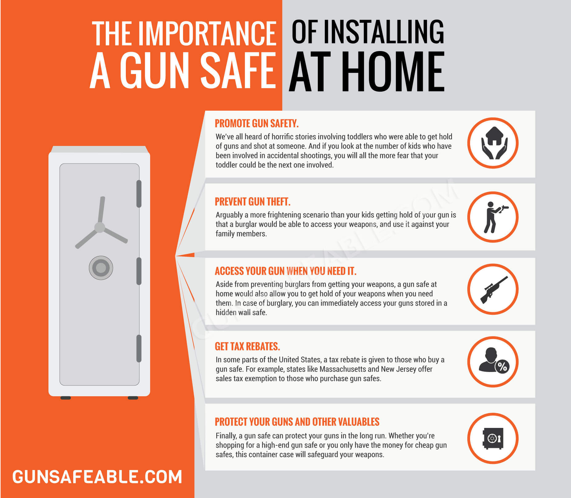[INFOGRAPHIC] The Importance of Installing a Gun Safe at Home